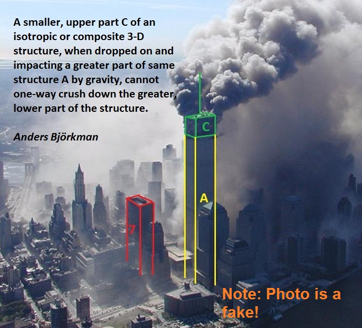 the twin towers collapse This is the final report on the national institute of standards and technology (nist) investigation of the collapse of the world trade center (wtc) towers.
