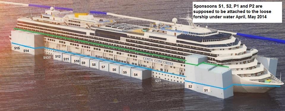 Costa Concordia Recycling At Genoa After Refloating At - Cruise ship google earth