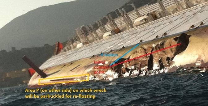 Costa Concordia Recycling 2014 2024 At Genoa After