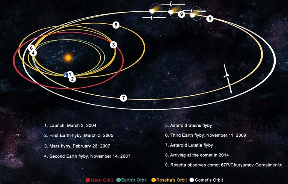 speed of orbit around earth - photo #14